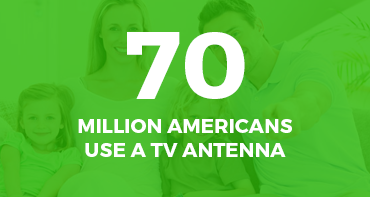 70 Million Americans Use a TV Antenna
